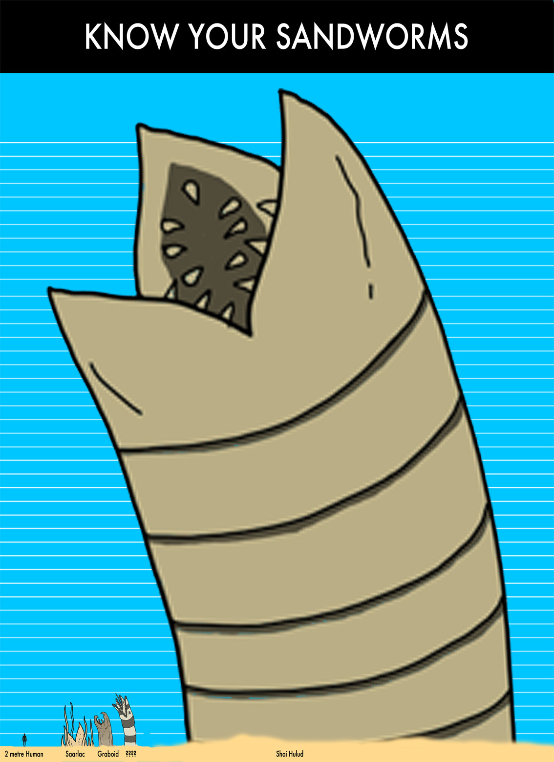 Know Your Sandworms Chart
